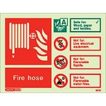 Fire Hose Reel Landscape Identity Sign